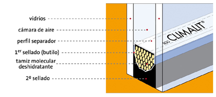 Doble acristalamiento Climalit. Instalado por Aluminios F. Quiros